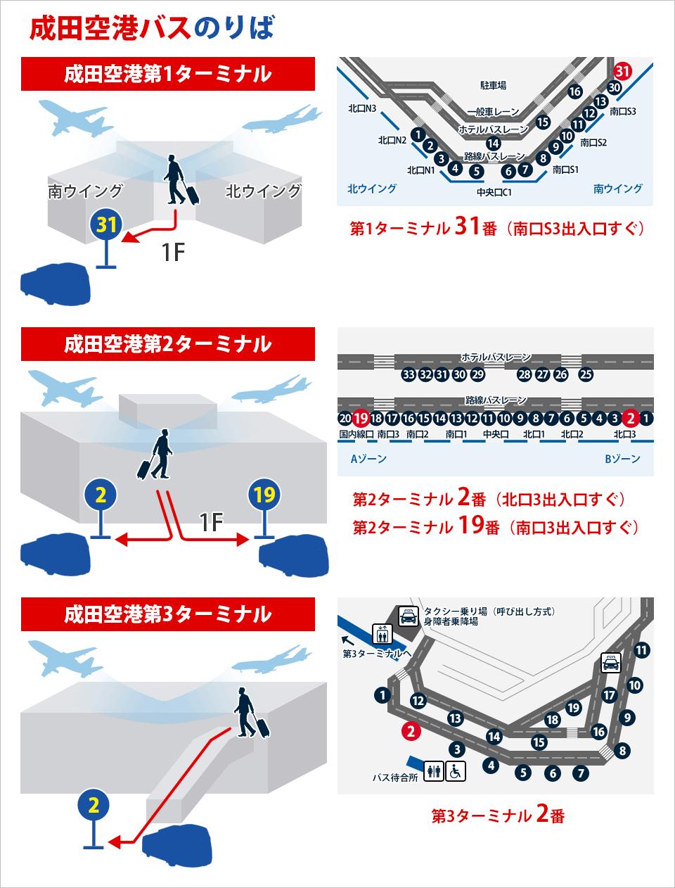 成田空港バス乗り場